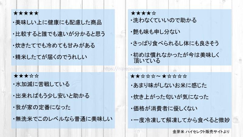 金芽米ハイセレクトの評判・口コミレビュー
